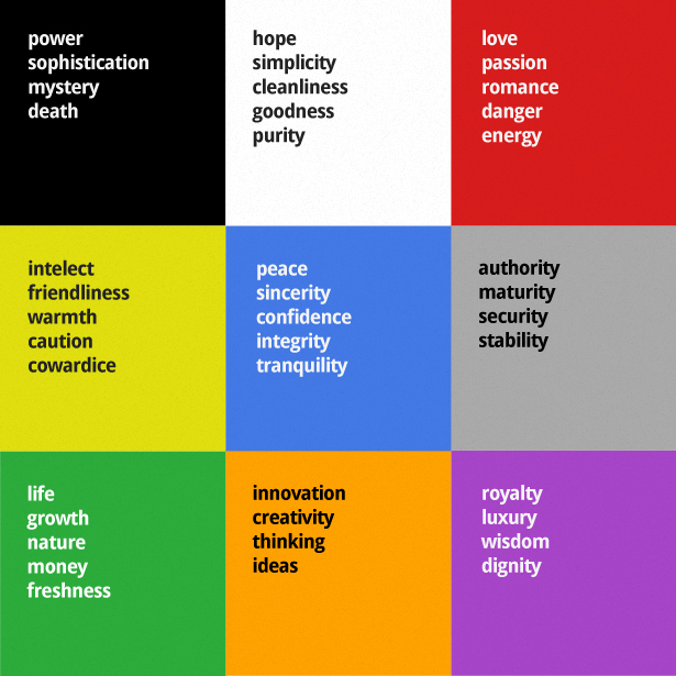 Color Meanings Table
