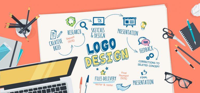 Creating the Best Logo Design