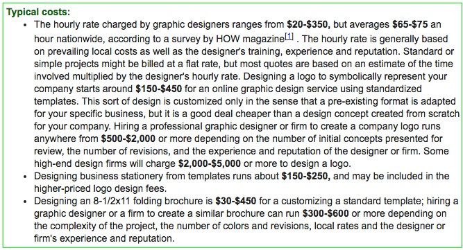 cost_of_a_graphic_designer