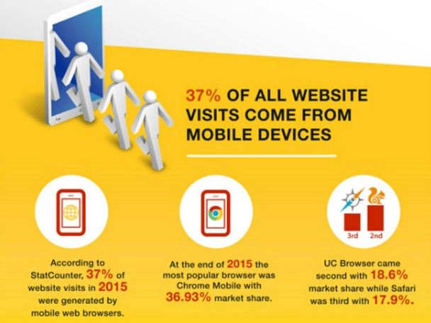 exploring_the_massive_growth_of_mobile_marketing