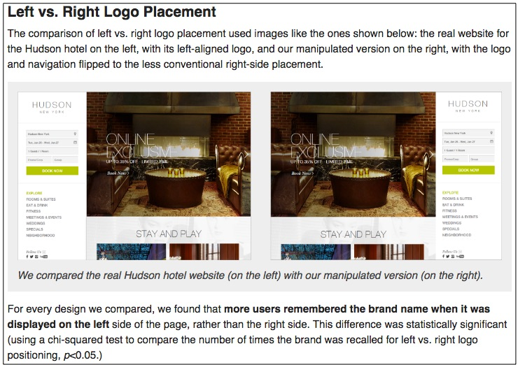 website_logo_placement_for_maximum_brand_recall