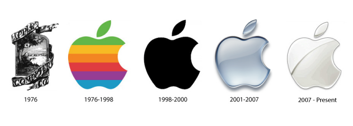 Apple-Logo-Evolution