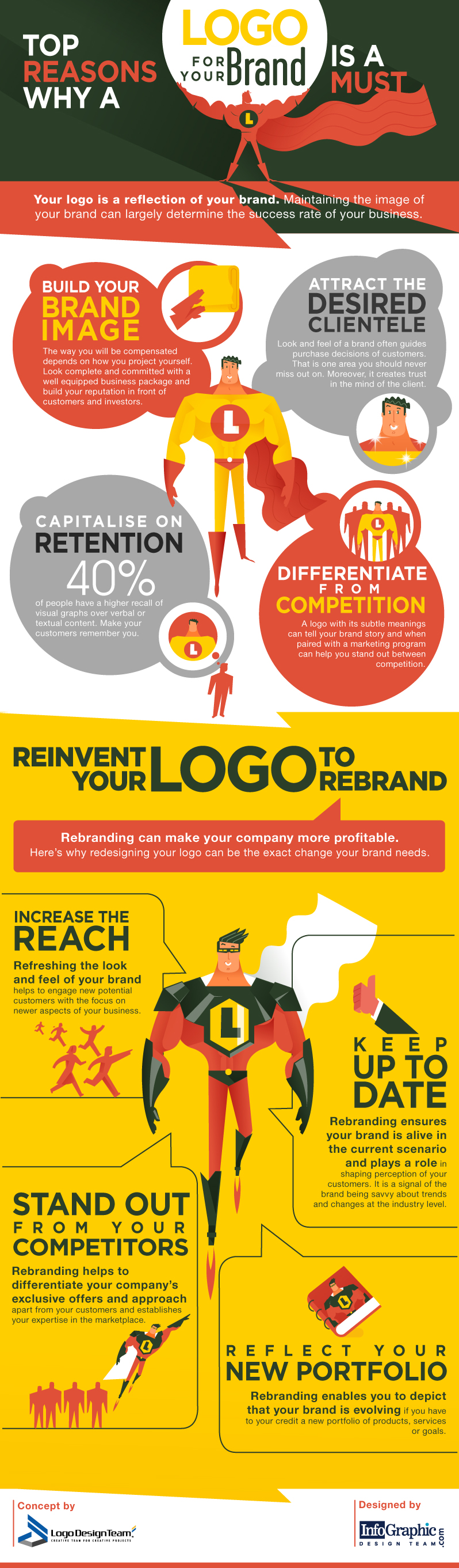 Infographic-Why-A-Logo-Is-A-Must-For-Your-Brand