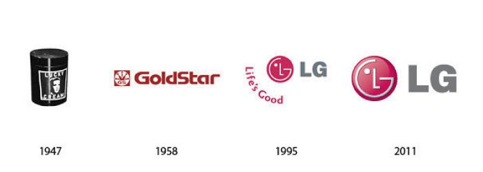 LG-Logo-Evolution