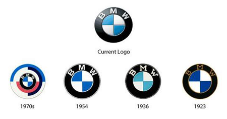 BMW-Logo-Evolution